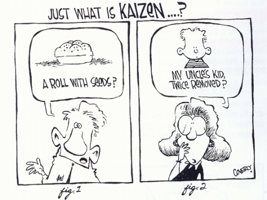 Cosè-il-Kaizen-via-pncgrouporg